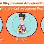 Being Obese, Overweight May Up Advanced Prostate Cancer Risk